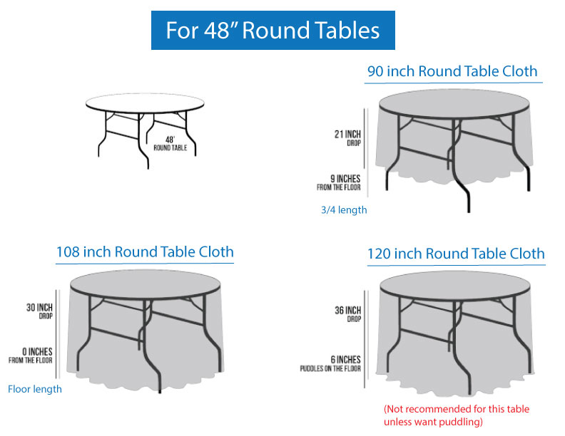 Rent Round & Bistro Table Linen Charts