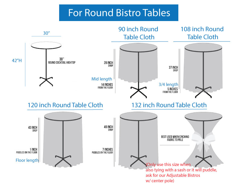 Round & Bistro Table Linen Charts Rental at Nolan's